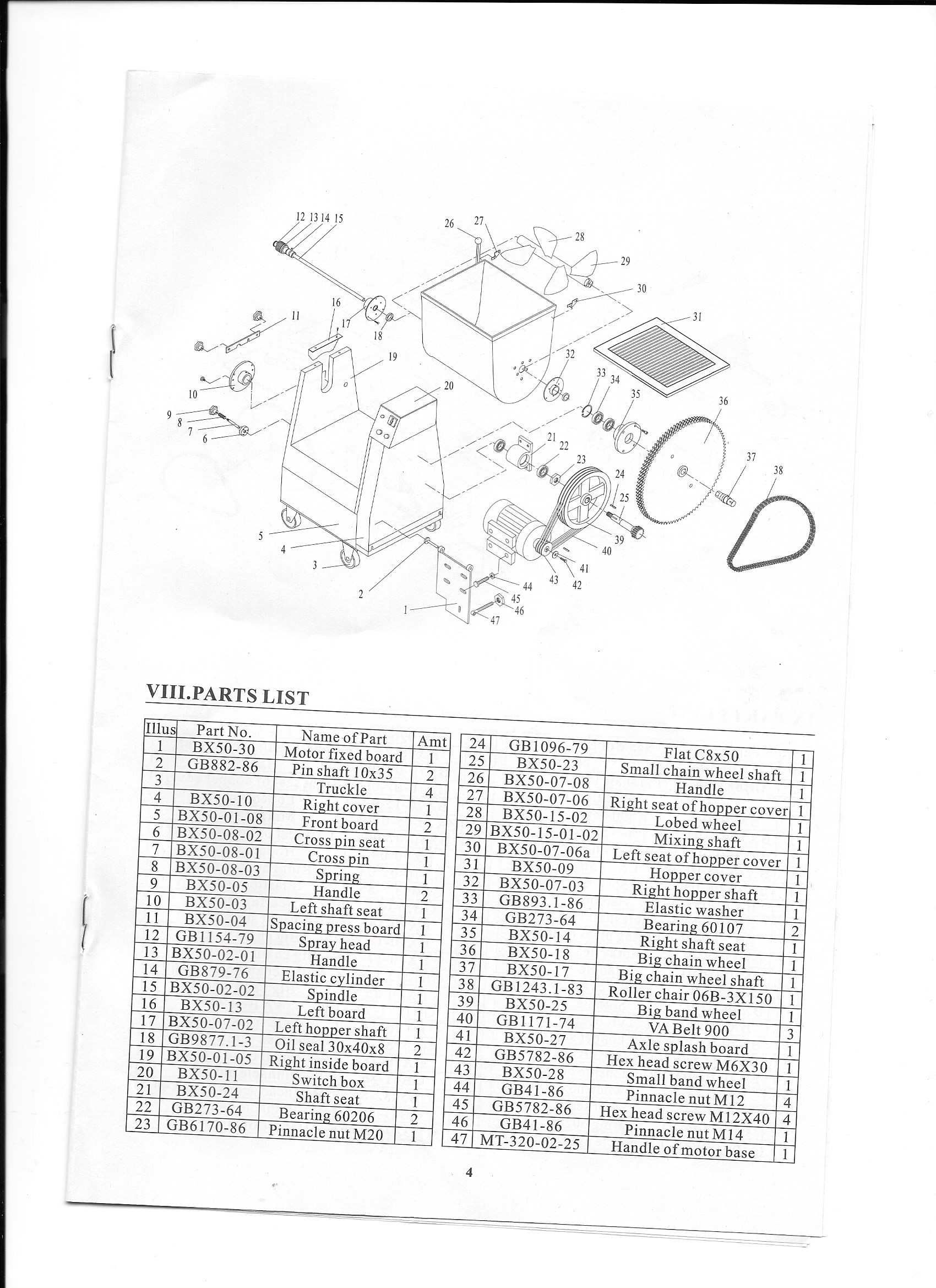 Commercial Meat Mixer Wiring Diagram