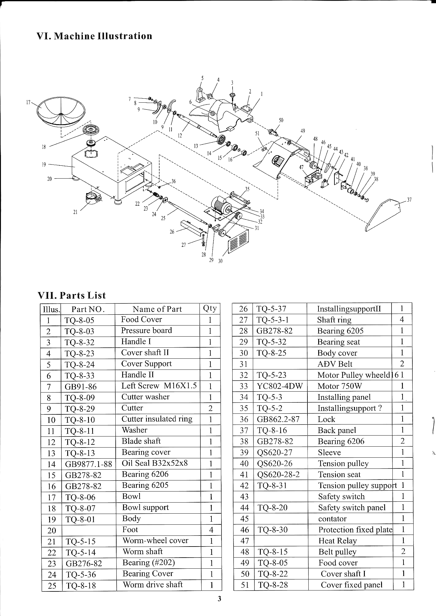 8 Qt. Bowl Chopper Wiring Diagram