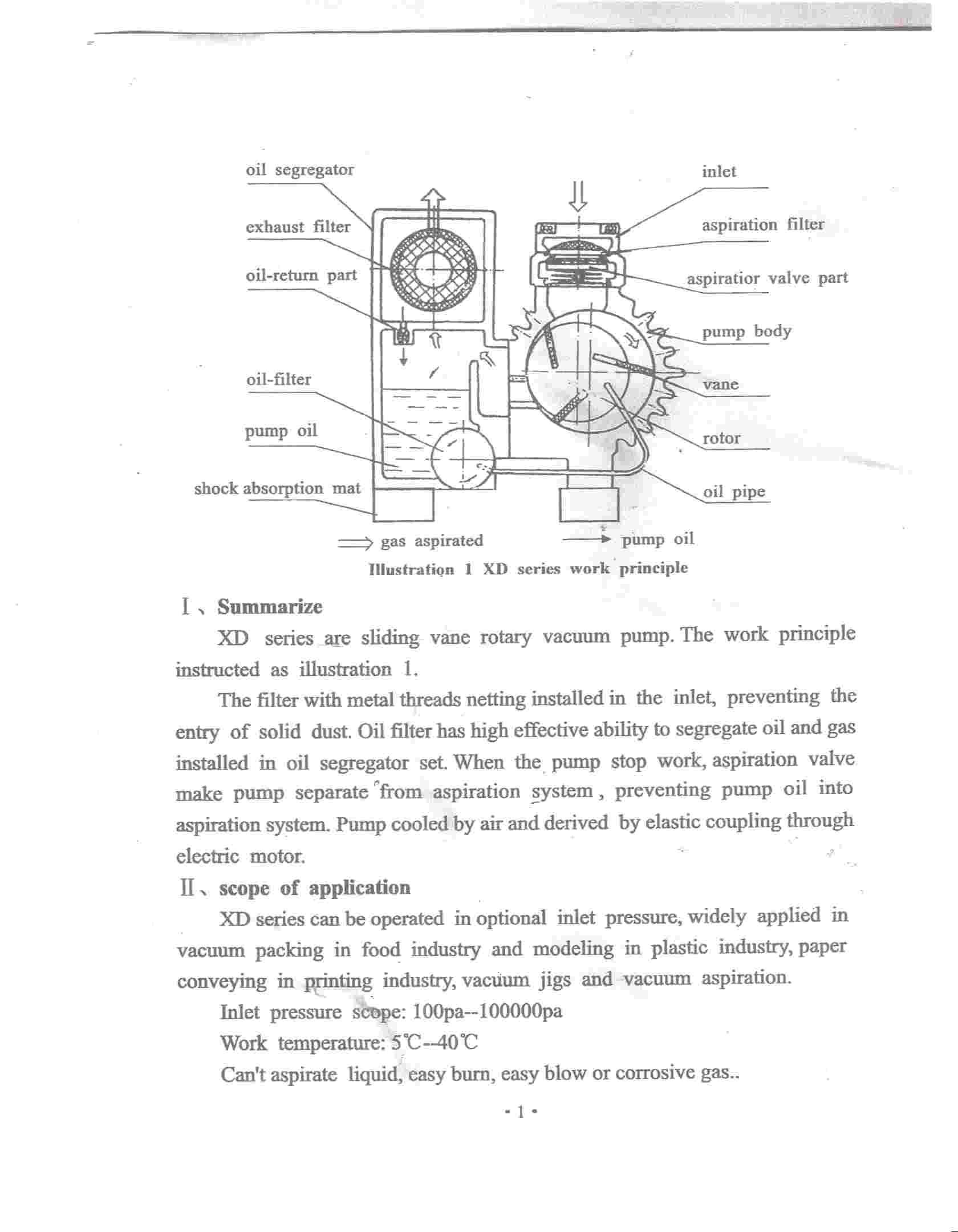 Vacuum Chamber Pump & Motor Manual