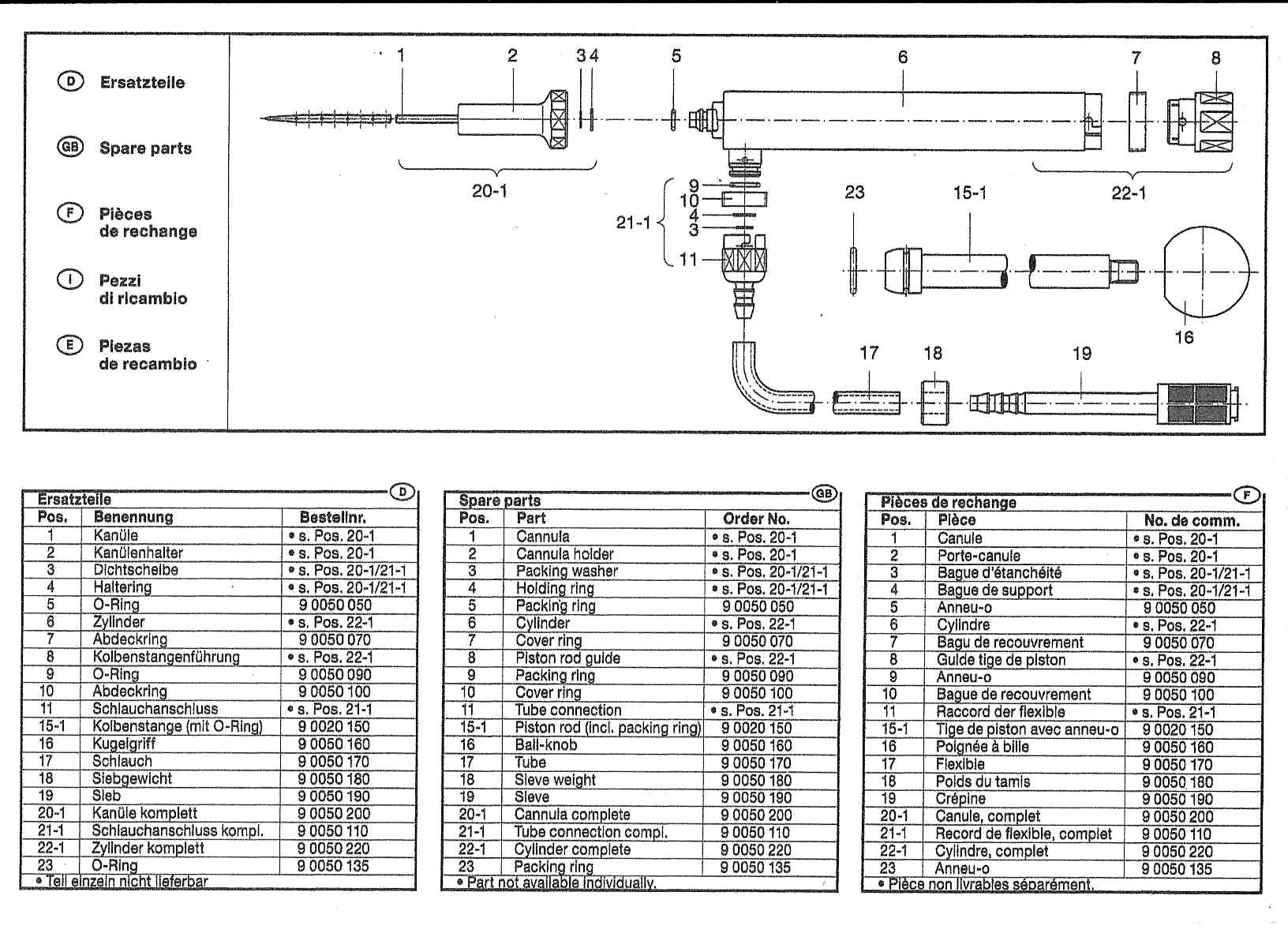 Parts for F. Dick Injector