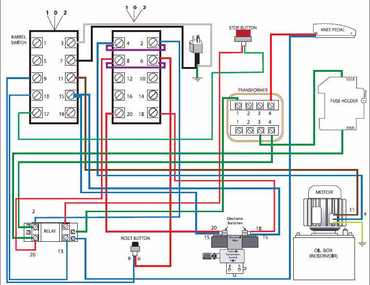 Wiring diagram for hydraulic sausage stuffers
